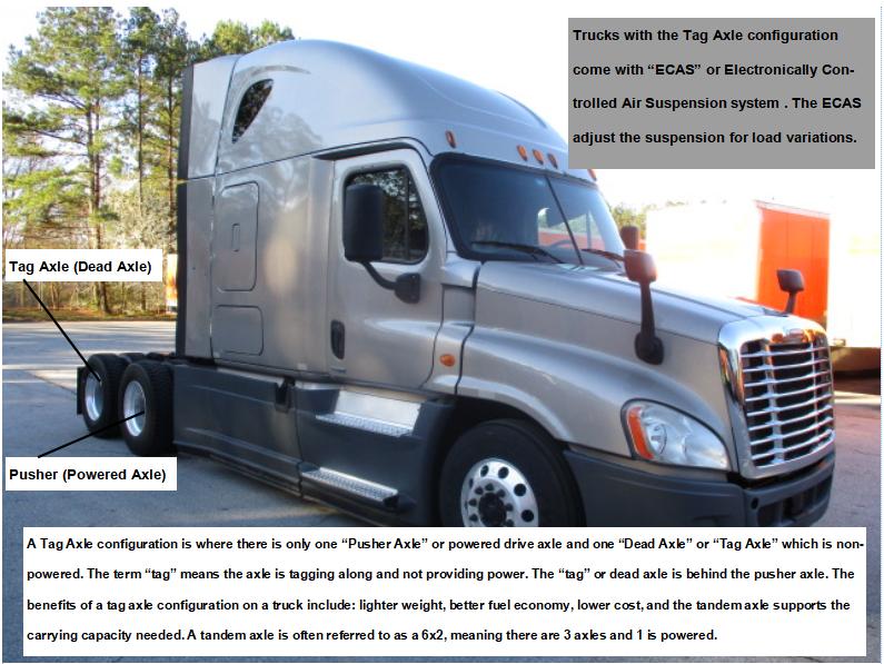 2014 Freightliner Cascadia for sale-59264007