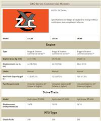 0 Kioti- ZXC48 Zero Turn