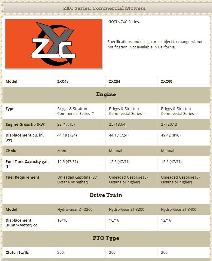 0 Kioti- ZXC54 Zero Turn