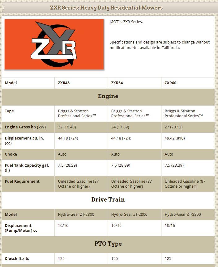 0 Kioti- ZXR48 Zero Turn